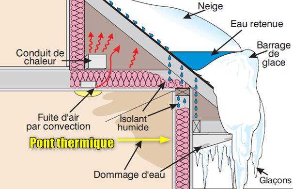 schema-barrage-de-glace-toiture